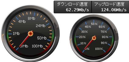sokudo50