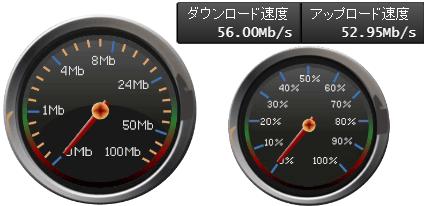 sokudo60