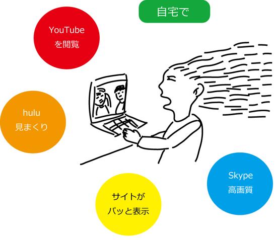 家でインターネットを使っている女のイラスト
